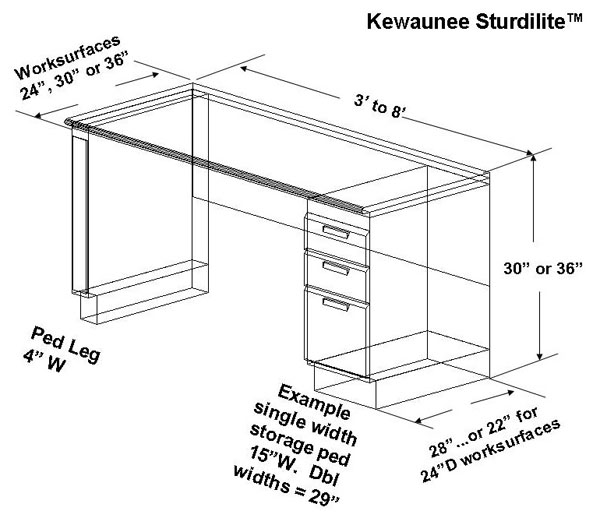 Kewaunee-Sturdilite-Measurements