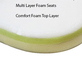 Chair foam